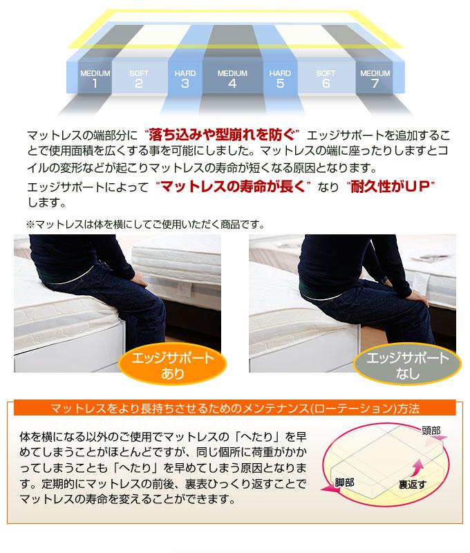 ベッド ダブル 収納 マット付き ポケットコイル 収納付き 木製 棚 シンプル 寝室