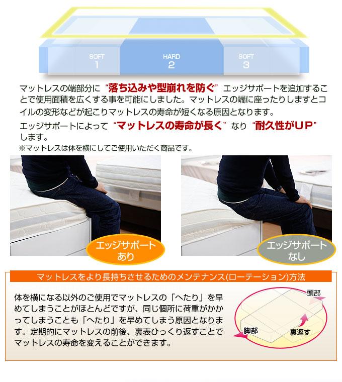 ベッド ダブル マット付き ポケットコイル 木製 木製 アイアン シンプル スタイリッシュ おしゃれ 寝室