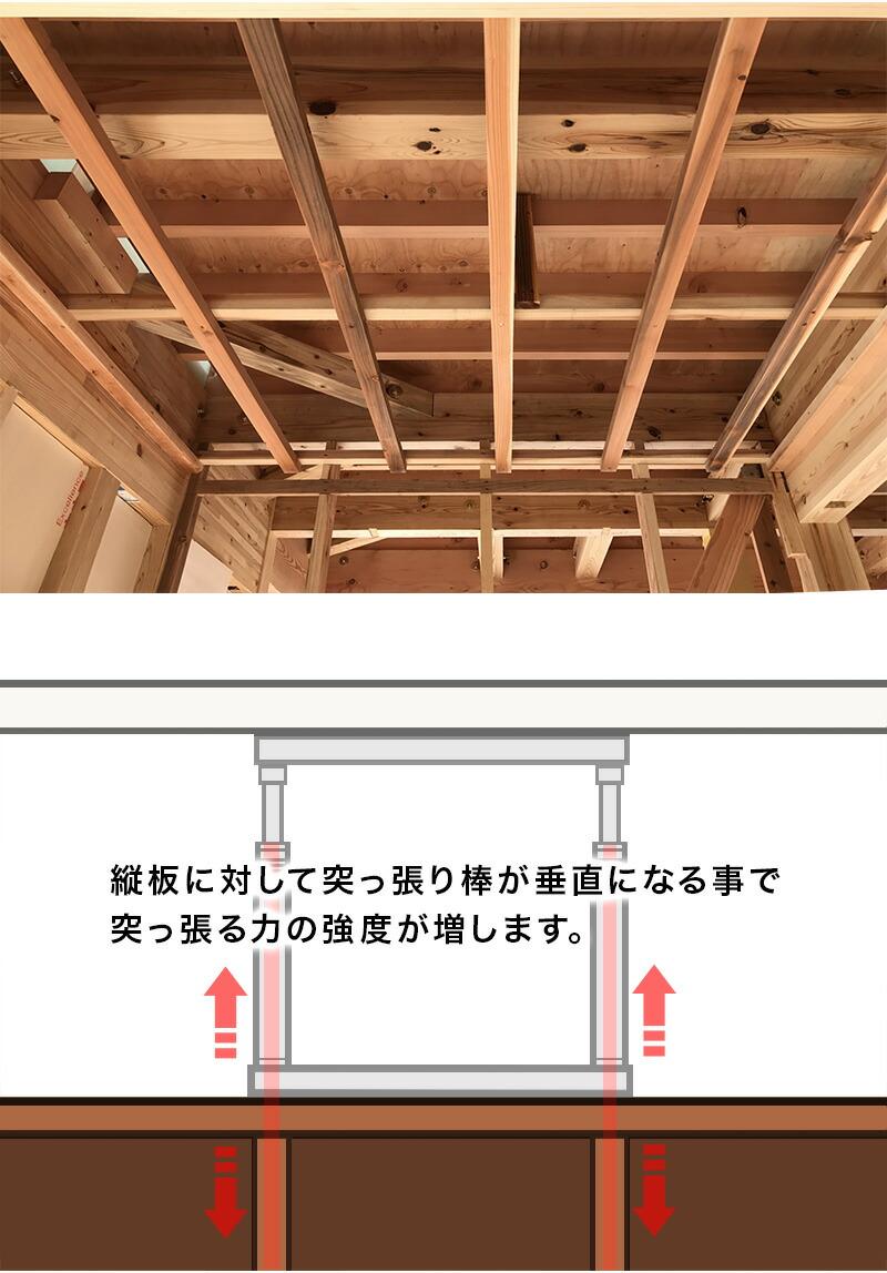 スクエアラック専用 突っ張り器 突っ張り棒 突っ張り機能