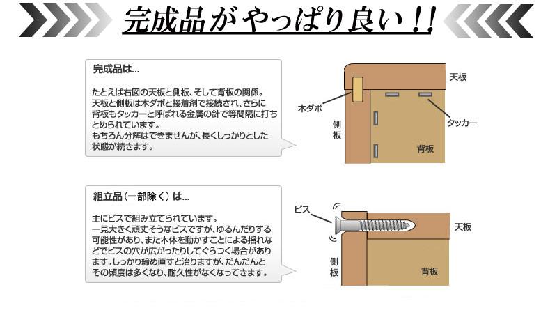 完成品カウンター下収納引戸+引出幅88cm高さ85cm 詳細説明