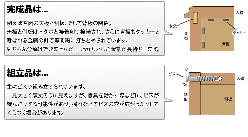 カウンター下収納 キャビネット 美しい木目のアルダー材を使用 安心の日本製 幅120cm  詳細説明