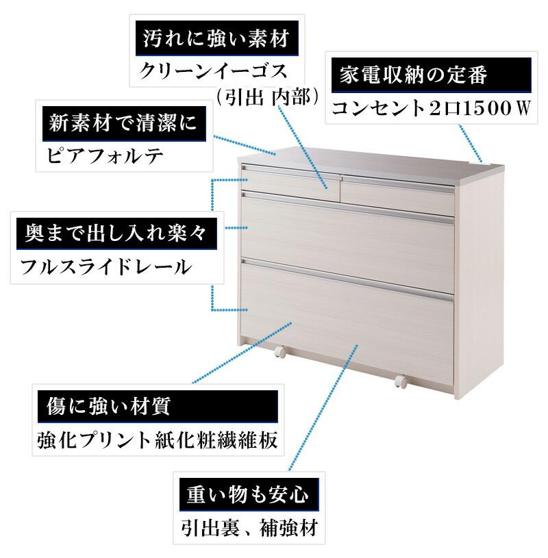 美しい鏡面性が長期に持続する鏡面塗装調シート使用 キッチンカウンター 110 商品説明画像