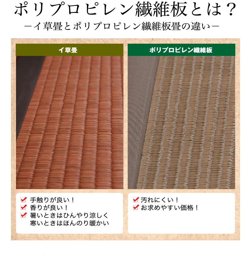 PP樹脂製畳収納 畳ユニット カラー