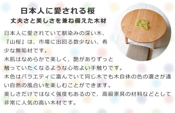 山桜材について