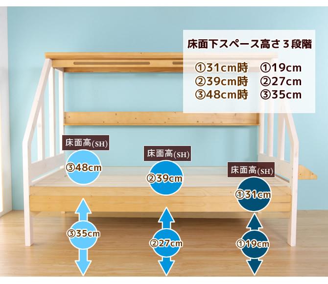 高さが変えられるベッド