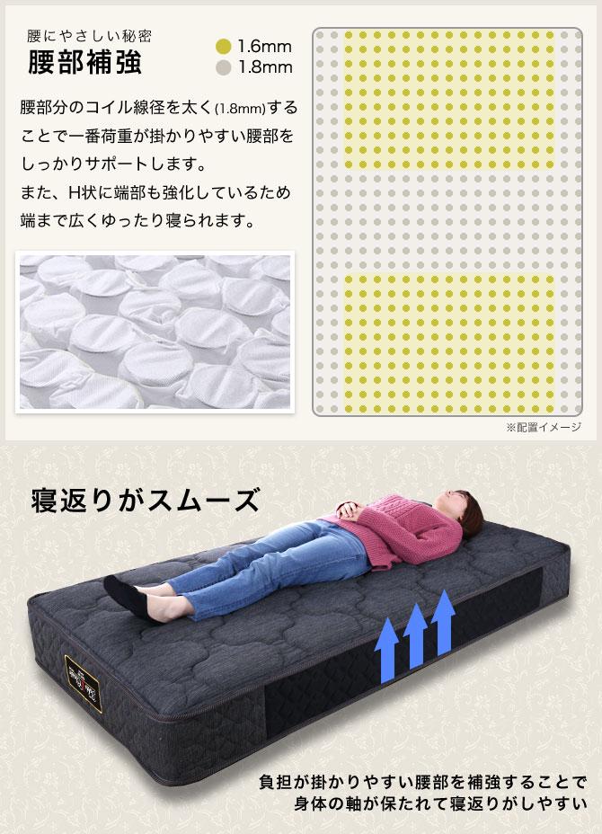 東京ベッド トキオレギュラー2 マットレス