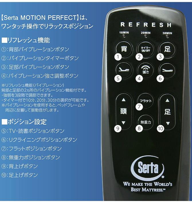 Serta サータ 「MOTION PERFECT 554」 モーションパーフェクト 567 ホテルタイプセミフレックスボトム Total SD