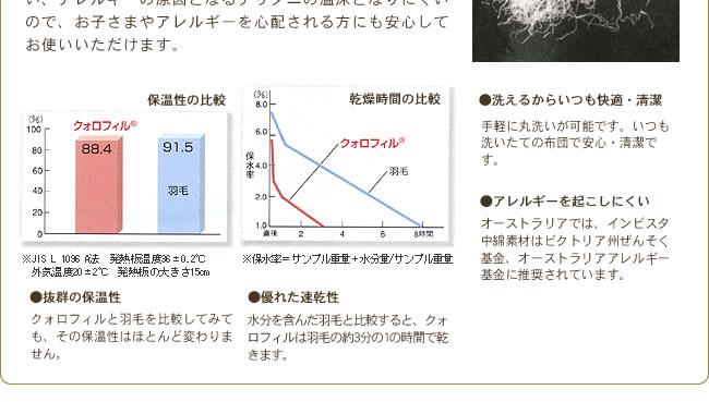 寝具_インビスタ社製クォロフィル布団(夏用掛け布団)-06