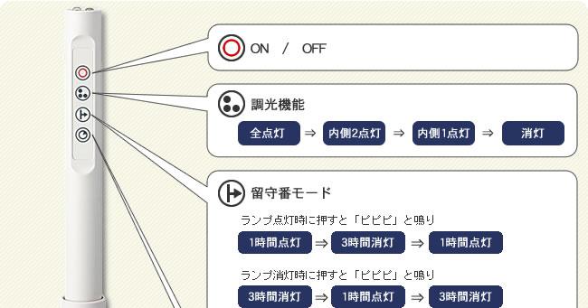 雑貨_天井照明スポットマーキュリーリモートシーリングランプ-10