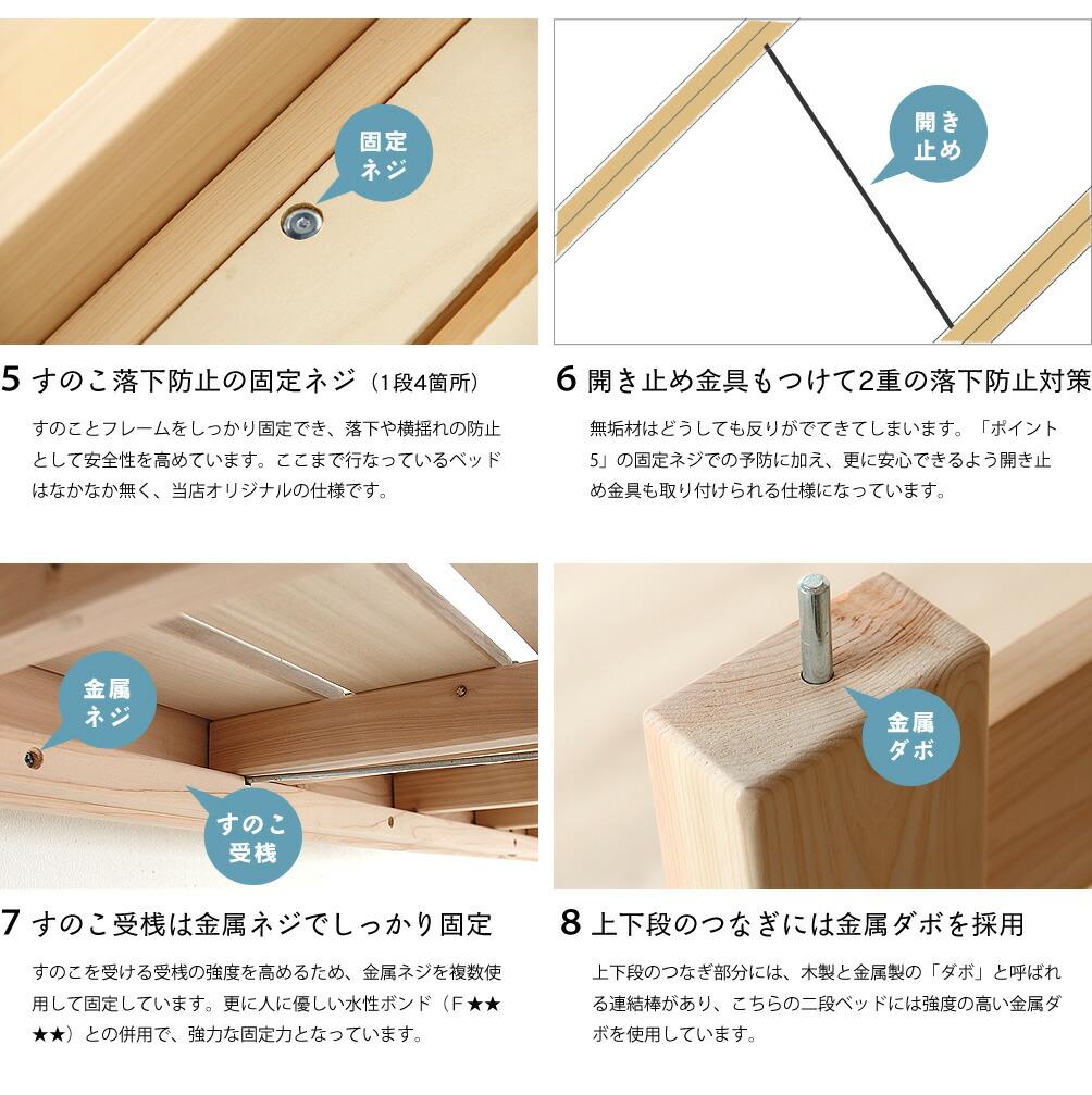 こちらの二段ベッドの8つの安心ポイント(中半)