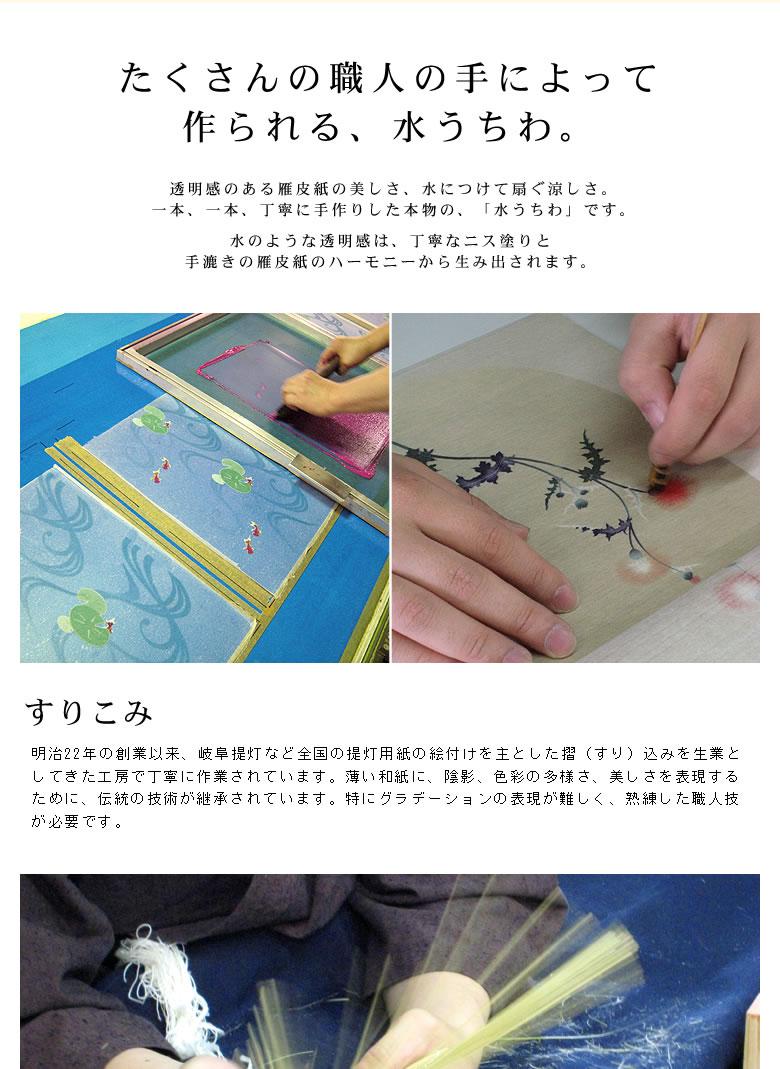カミノシゴト_水うちわ_04