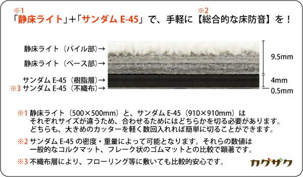 静床ライトと併用で防音効果UP!防音マット「サンダムE-45」