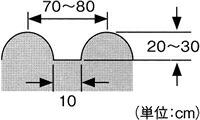 畝立板 [こまめ F220用 F210用] No.10807