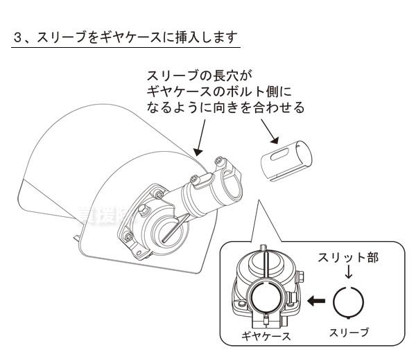 3.スリーブをギヤケースに挿入します
