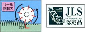 キンボシ エンジン芝刈り機 エンジン式グリーンモアー GRM-3502