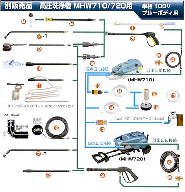 高圧洗浄機 MHW710/用アタッチメント