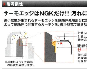 【耐汚損性】サーモエッジはNGKだけ!!汚れにくいから高性能が持続!!【長寿命】