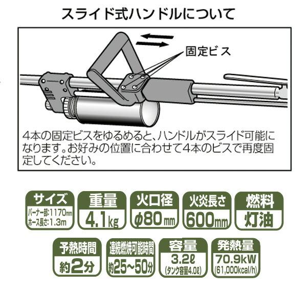 kb-300gのスライド式ハンドル