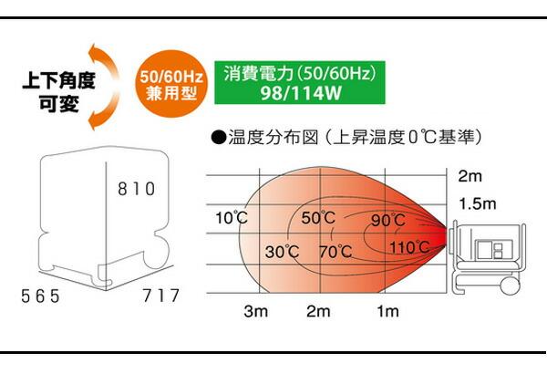 hg125n2の消費電力