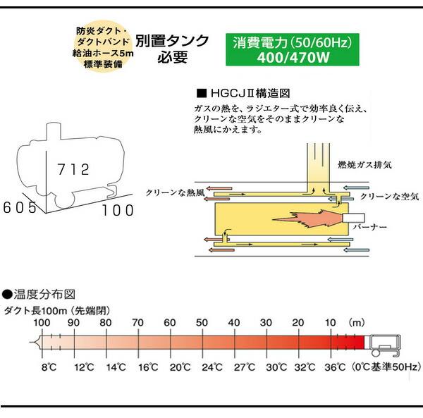 hgcj2の消費電力