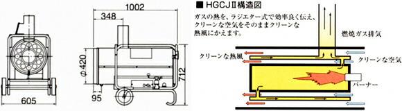 熱風ヒーター ホットガン HGCJ