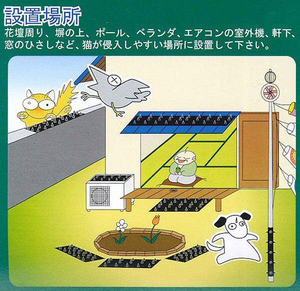 花壇周り、塀の上、ポール、ベランダ、エアコンの室外機、軒下、窓のひさしなど、猫などが進入しやすい場所に設置してください。
