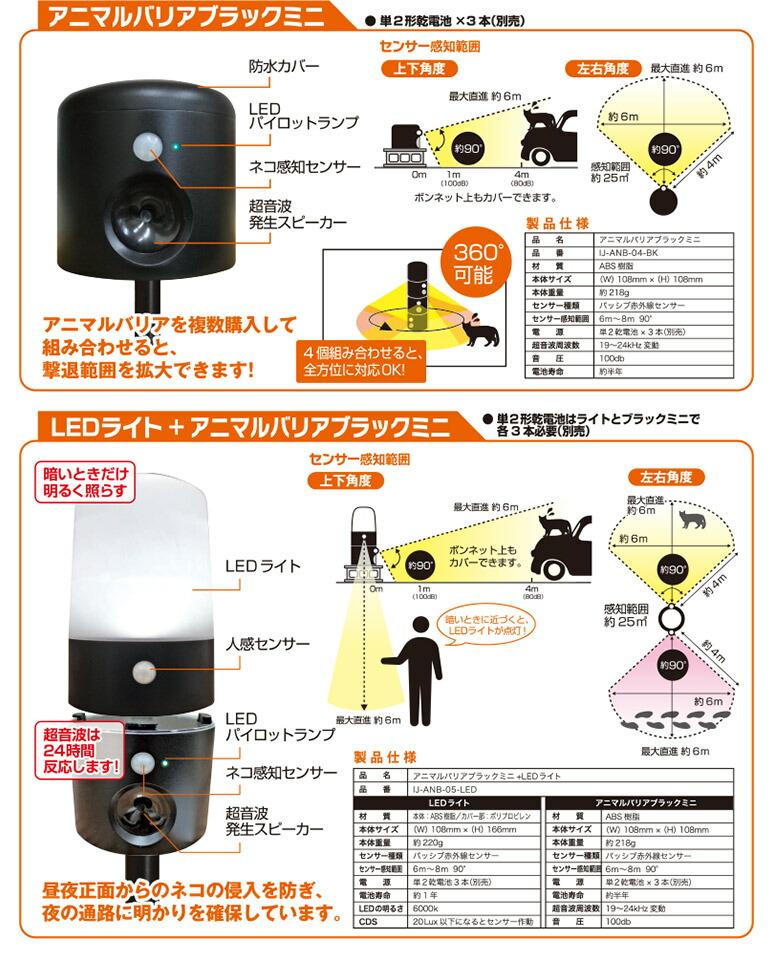 アニマルバリアブラックミニ 本体サイズ H108mm×W108mm 本体重量 約218g 材 質 ABS樹脂 センサー種類 パッシブ赤外線センサー センサー感知範囲6~8m 90°電源 単二乾電池×3本(別売り) 超音波周波数 19~24KHZ変動 音圧 100db 防水カバー LEDパイロットランプ ネコ感知センサー 人感知センサー 超音波発生スピーカー 暗い時だけ明るく照らす 超音波は24時間反応します! アニマルバリアを複数購入して組み合わせると、撃退範囲を拡大できます! 360度可能 4個組み合わせると、全方位に対応OK! 単2形乾電池×3本(別売) はライトとブラックミニで各3本必要 昼夜正面からのネコの侵入を防ぎ、夜の通路に明かりを確保しています。 本体サイズ H108mm×W166mm W108mm×H108mm 本体重量 約220g 約218g 材質 本体:ABS樹脂 カバー部:ポリプロピレン ABS樹脂 センサー種類 パッシブ赤外線センサー パッシブ赤外線センサー センサー感知範囲 6~8m 90° 6~8m 90° 電 源 単二乾電池×3本(別売り) 単二乾電池×3本(別売り) 電池寿命 約1年 約半年LEDライト+アニマルバリアブラックミニ