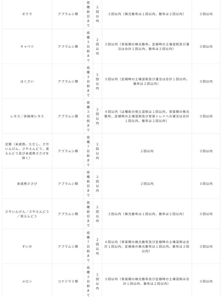 アース製薬株式会社 アースガーデン ケムシ撃滅