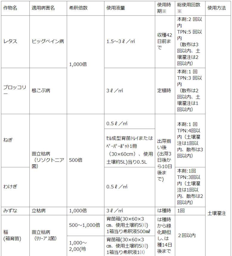 住友化学園芸株式会社 STダコニール1000