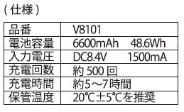 株式会社ディックコーポレーション 蜂防護服ラプターIII GALE [V-1200]