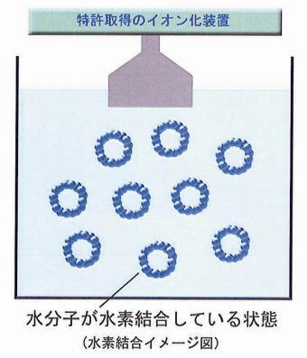 イオン洗浄水 クライアルウォーター[Clial Water]