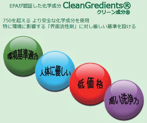 株式会社TOSHO セイファーチョイス GPシリーズ 次世代型環境洗剤