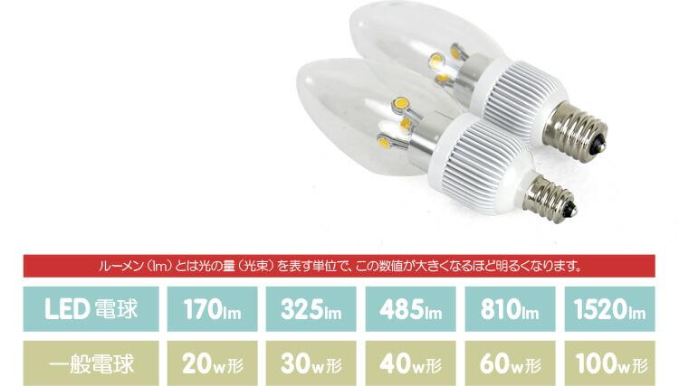シャンデリア 1灯 VASO (バソ)