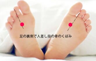 足の裏側で人差し指の骨のくぼみ