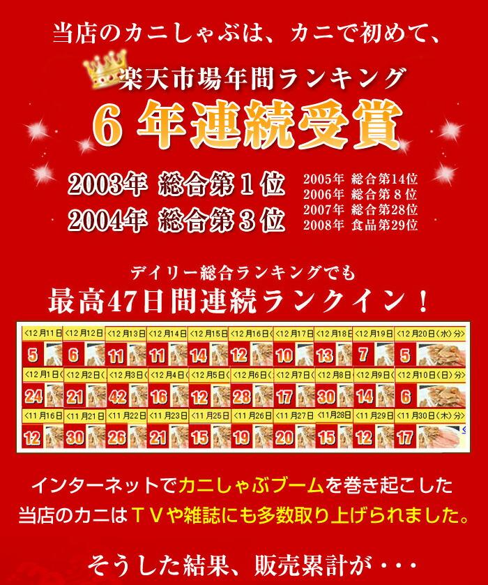 釜庄のカニしゃぶは、蟹で初めて楽天市場年間ランキング6年連続受賞!インターネットでかにしゃぶブームを巻き起こした当店のカニはテレビや雑誌にも多数取り上げられました。