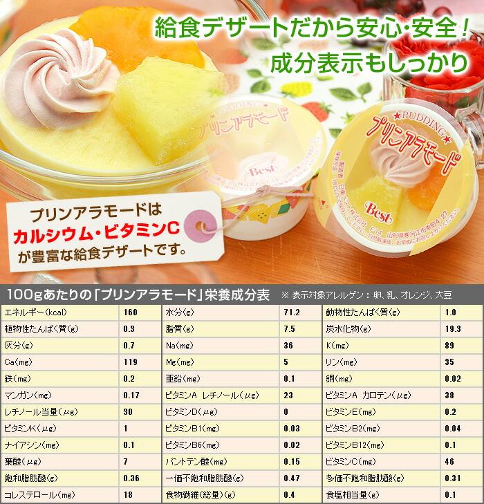 給食デザートだから安心・安全!プリンアラモードはカルシウム・ビタミンCが豊富なデザートです。
