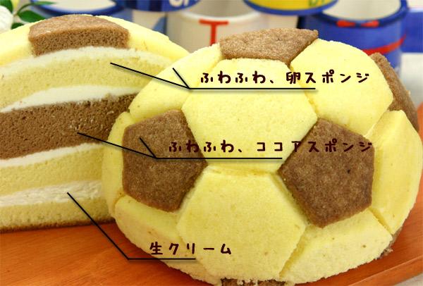 サッカーケーキの中身