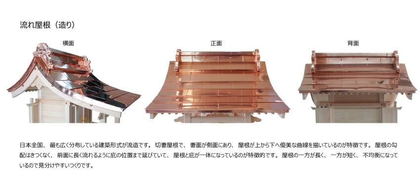 日本全国、最も広く分布している建築形式が流造です。切妻屋根で、妻面が側面にあり、屋根が上から下へ優美な曲線を描いているのが特徴です。屋根の勾配はきつくなく、前面に長く流れるように庇の位置まで延びていて、屋根と庇が一体になっているのが特徴的です。屋根の一方が長く、一方が短く、不均衡になっているので見分けやすいつくりです。