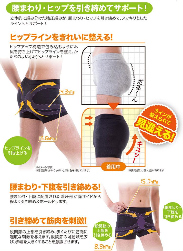 【送料無料】メタマックスヒップアップパンツ 補正下着 引き締め メンズ スポーツインナー
