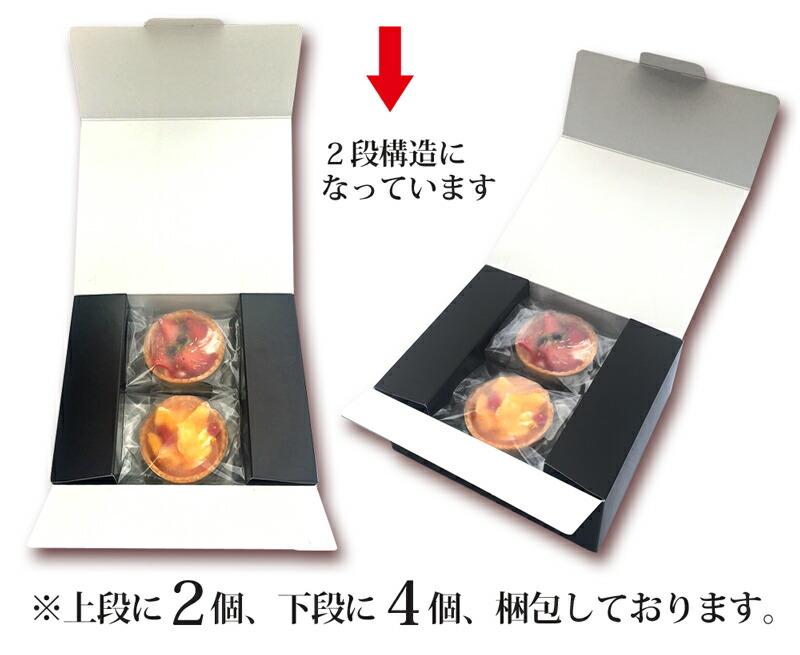 パッケージ2