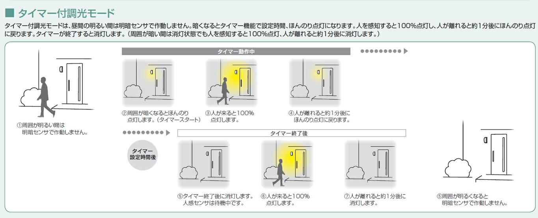 人感センサモード切替センサ説明2