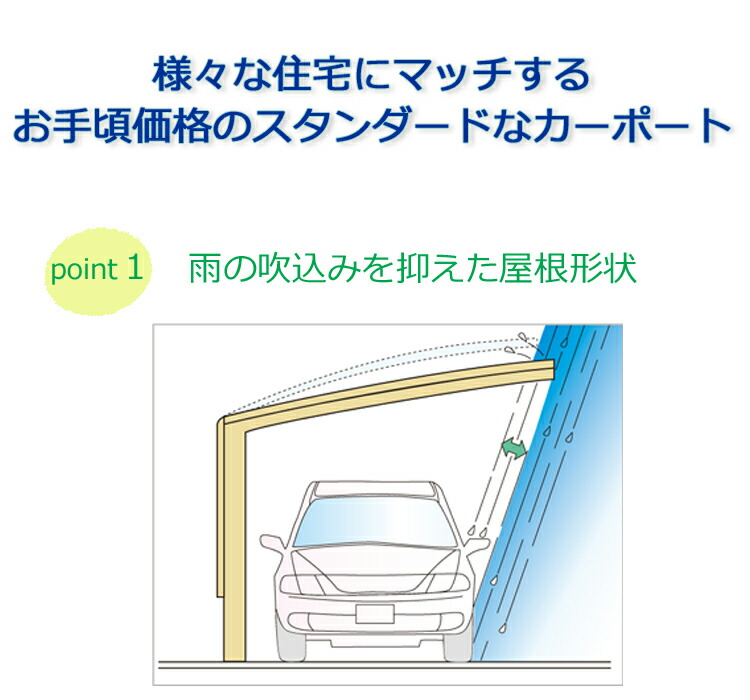 シンプルカーポート3台用ポイント1