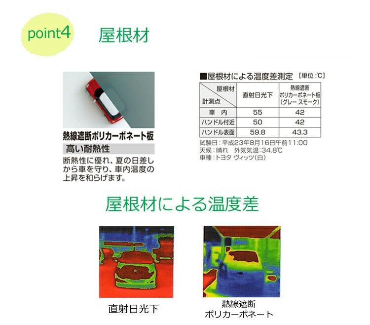 シンプルカーポート3台用ポイント4