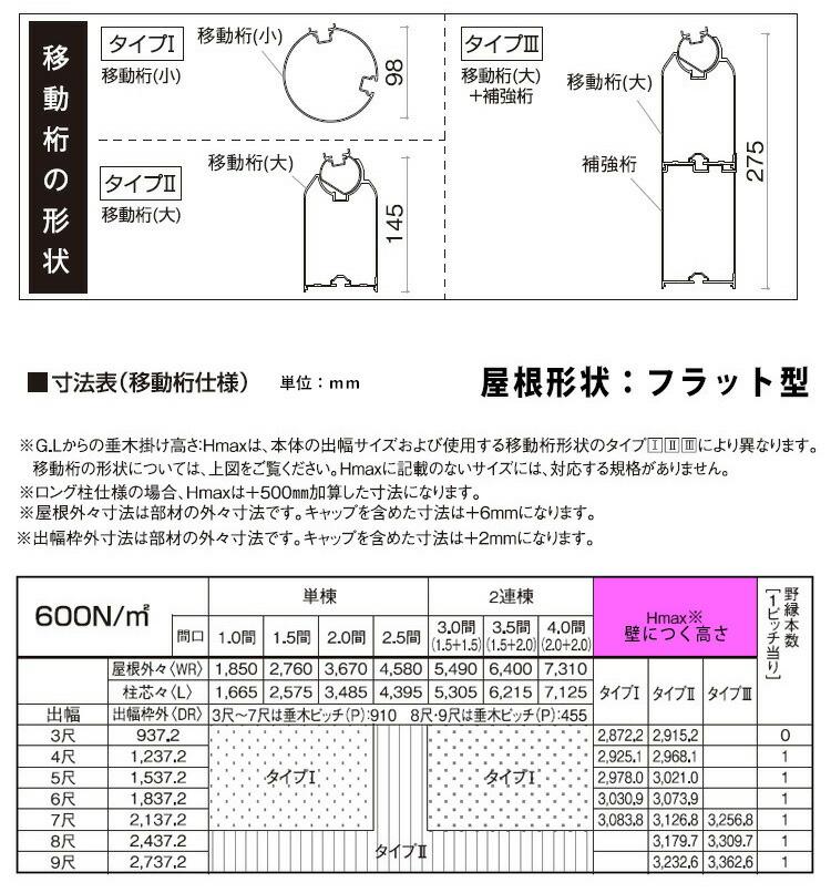 20cm移動桁_寸法1
