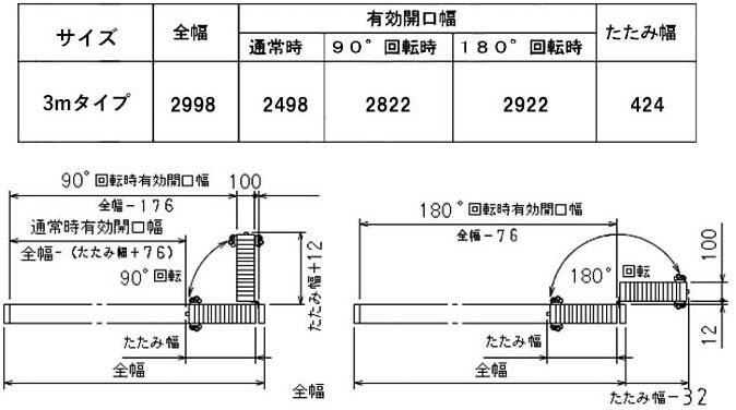 標準サイズ寸法表(右勝手)