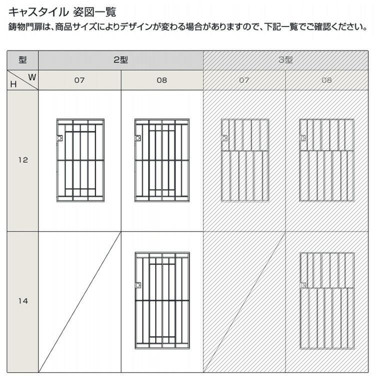 キャスタイル_1型姿図