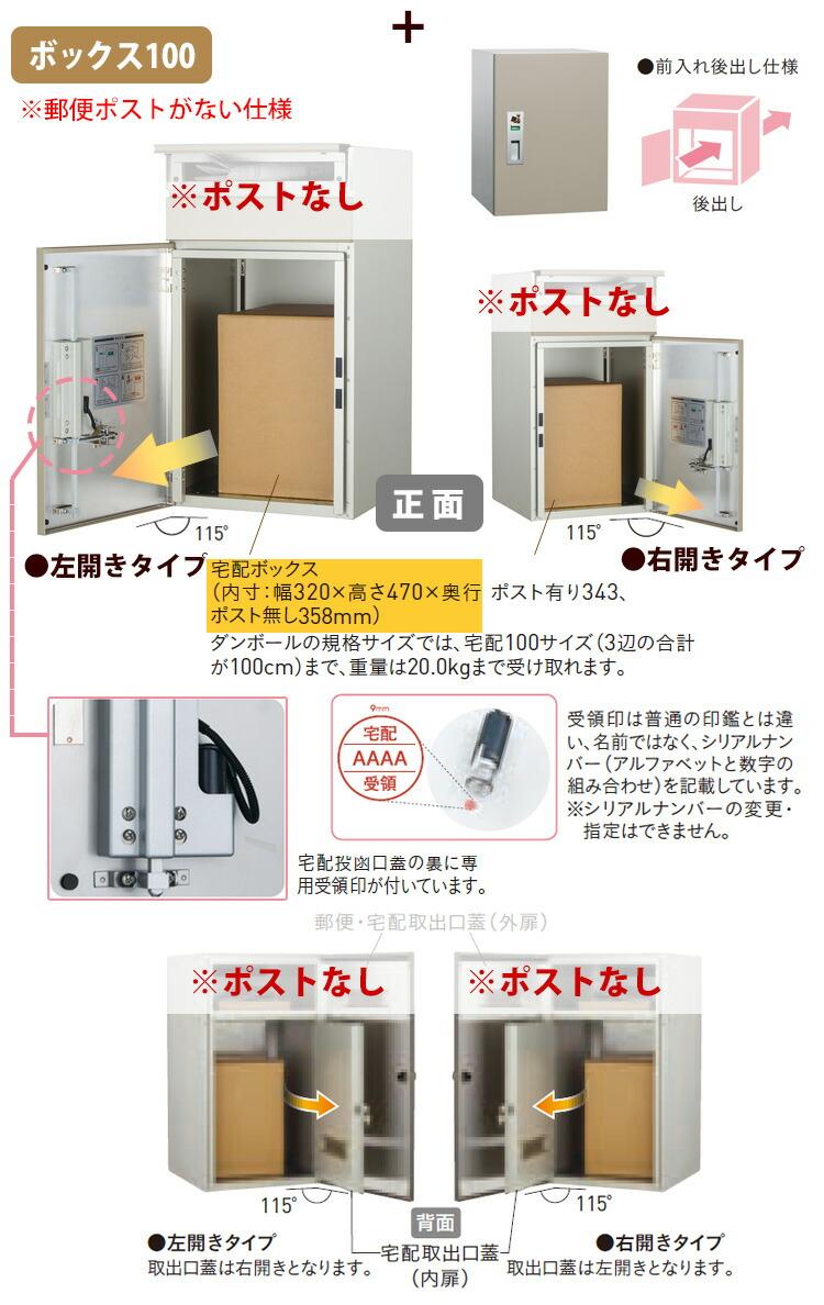 コルディアラック_ボックス詳細