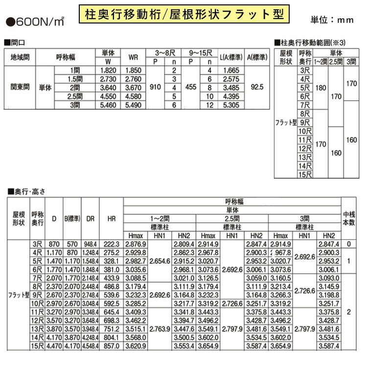 YKK_寸法図2_F移動桁