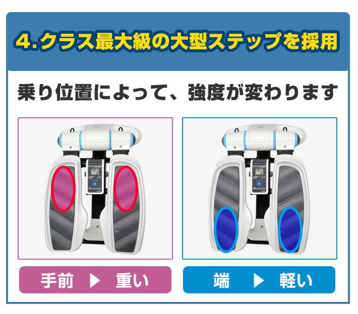 4.クラス最大級の大型ステップを採用 乗り位置によって、強度が変わります。 手前→重い 端→軽い
