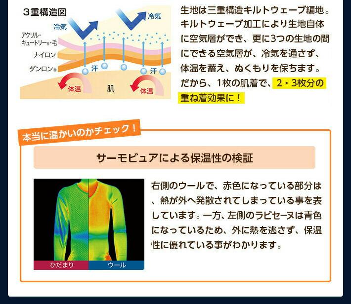 3重構造 生地は三重構造キルトウェーブ編地。キルトウェーブ加工により生地自体に空気層ができ、更に3つの生地のつ間にできる空気層が、冷気を通さず、体温を蓄え、ぬくもりを保ちます。だから、1枚の肌着で、2・3枚分の重ね着効果に!「本当に温かいのかチェック!」サーモビュアによる保温性の検証 右側のウールで、赤色になっている部分は、熱がt外へ発散されてしまっている事を表しています。一方、左側のひだまりは青色になっているため、外に熱を逃がさず、保温性に優れている事がわかります。